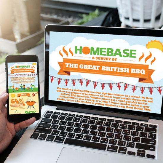 Homebase BBQ 4