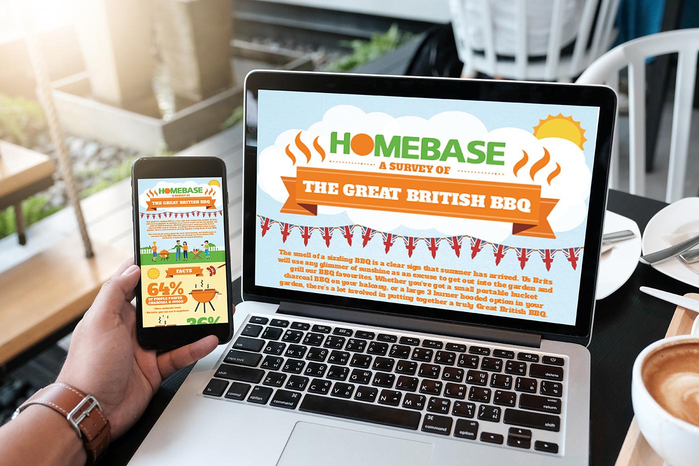 Homebase BBQ